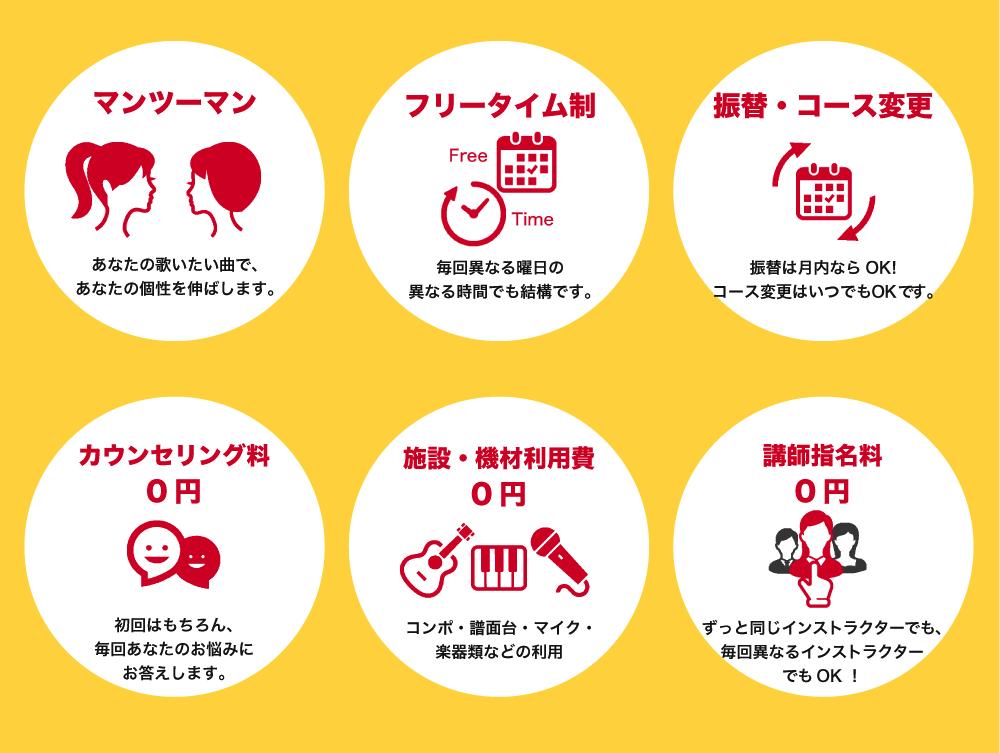 マンツーマン等システム紹介