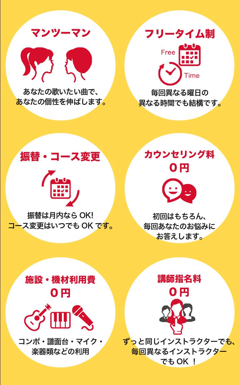 システム紹介スマホ用画像